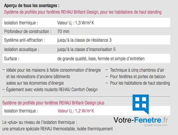 fen tres rt2012 fen tres rehau brillant design 5 chambres. Black Bedroom Furniture Sets. Home Design Ideas